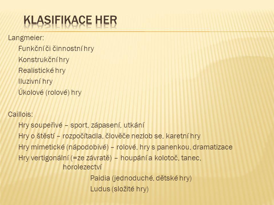Klasifikace her