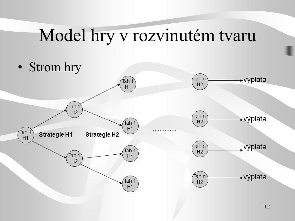 Model hry v rozvinutém tvaru