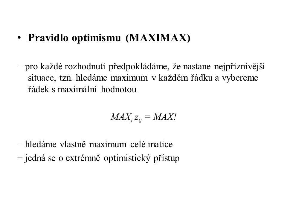 Pravidlo optimismu (MAXIMAX)