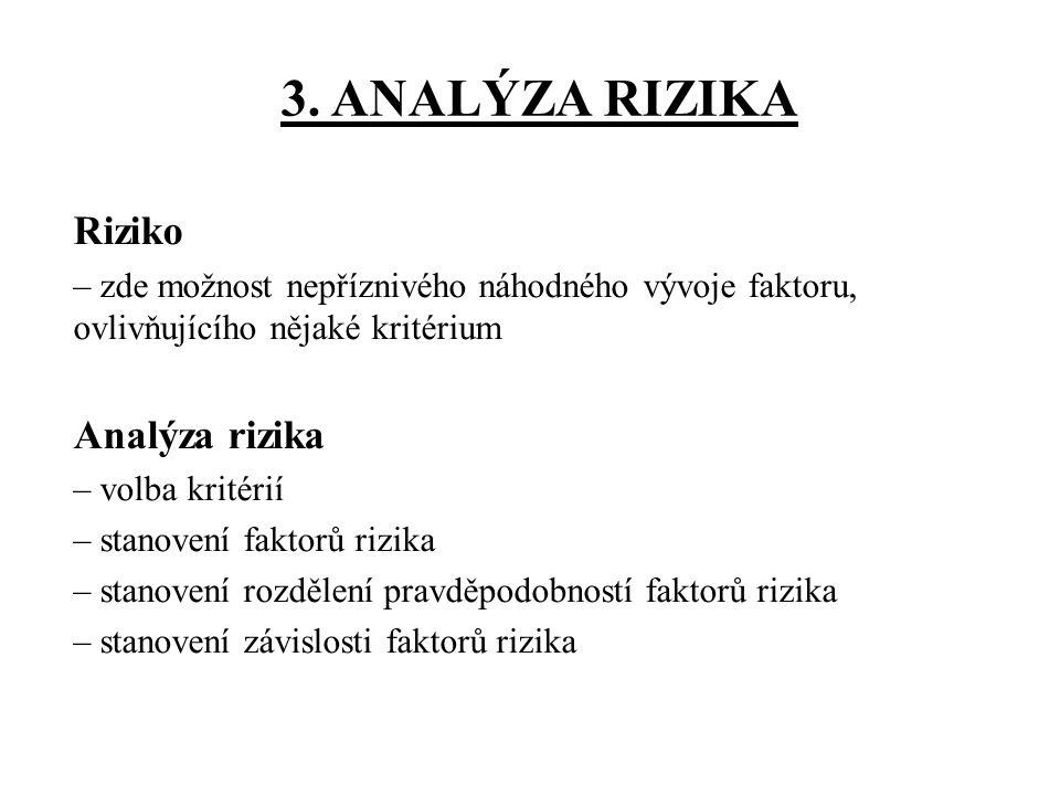 3. ANALÝZA RIZIKA Riziko Analýza rizika