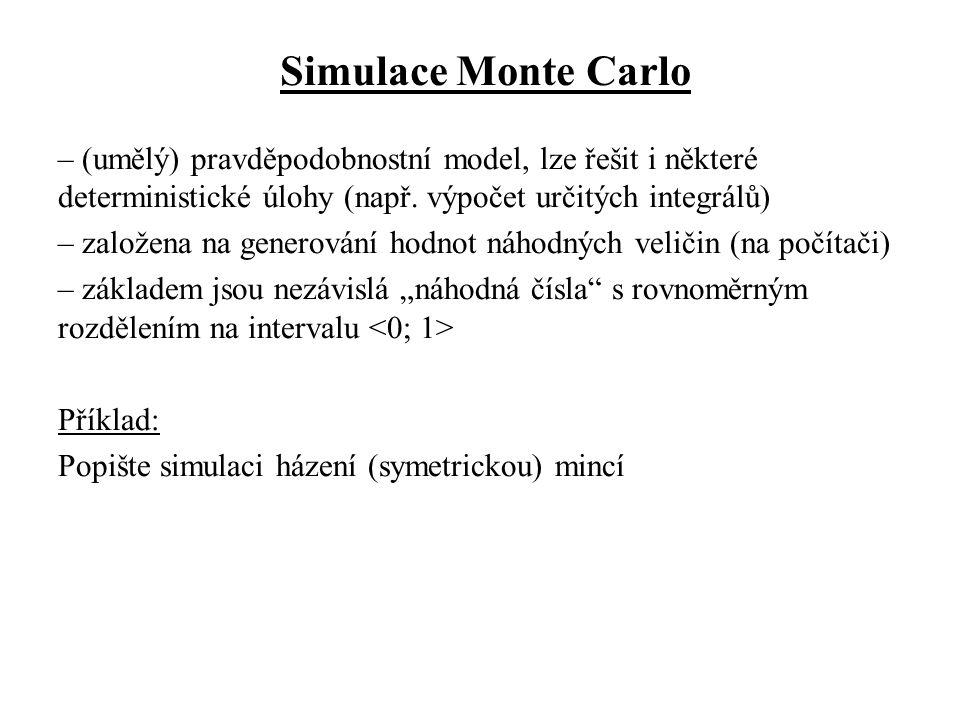 Simulace Monte Carlo