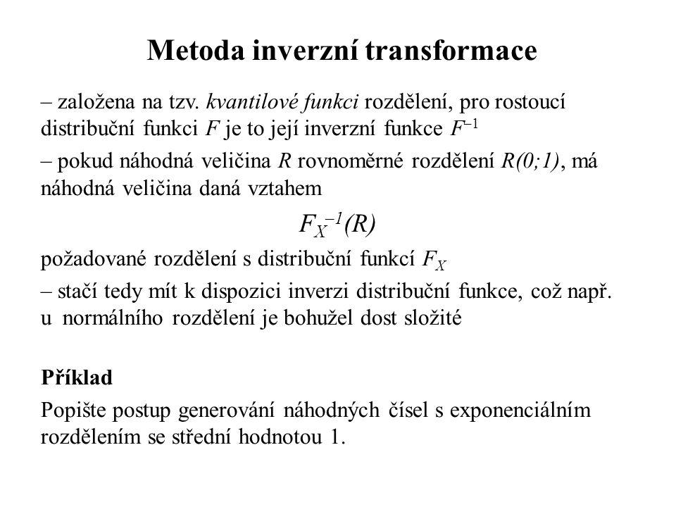 Metoda inverzní transformace