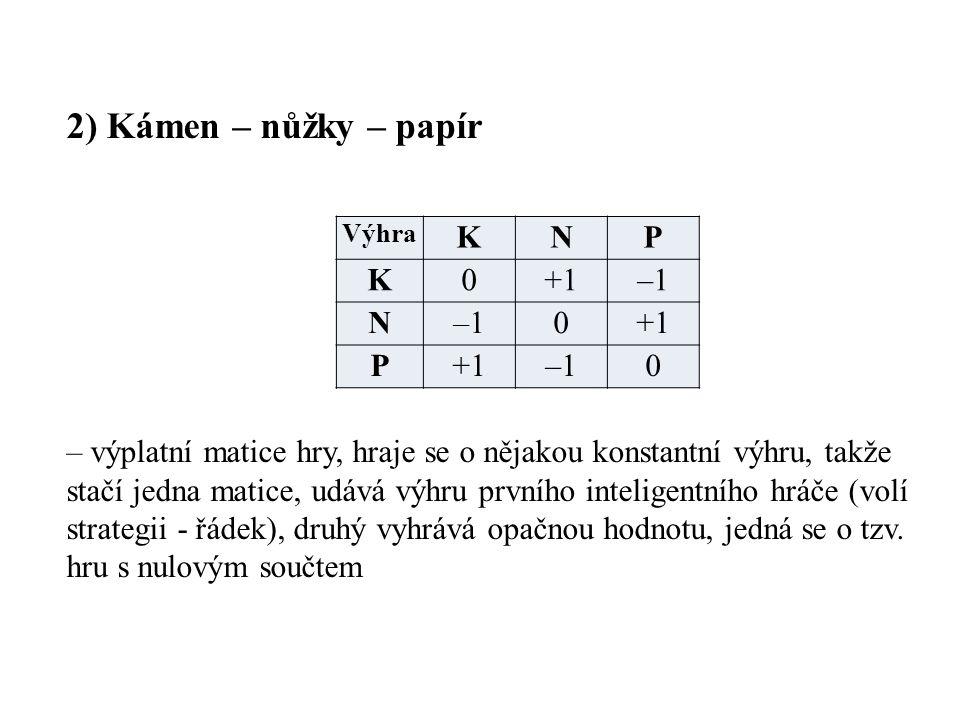 2) Kámen – nůžky – papír