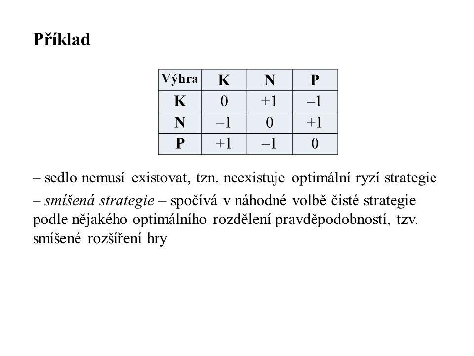 Příklad – sedlo nemusí existovat, tzn. neexistuje optimální ryzí strategie.