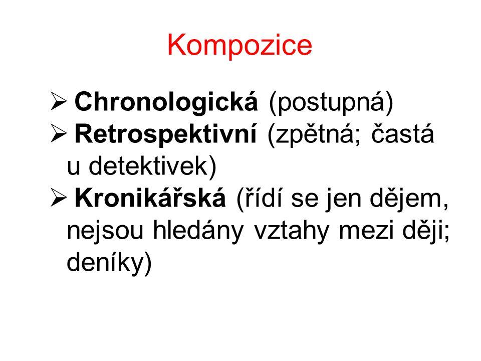 Kompozice Chronologická (postupná)
