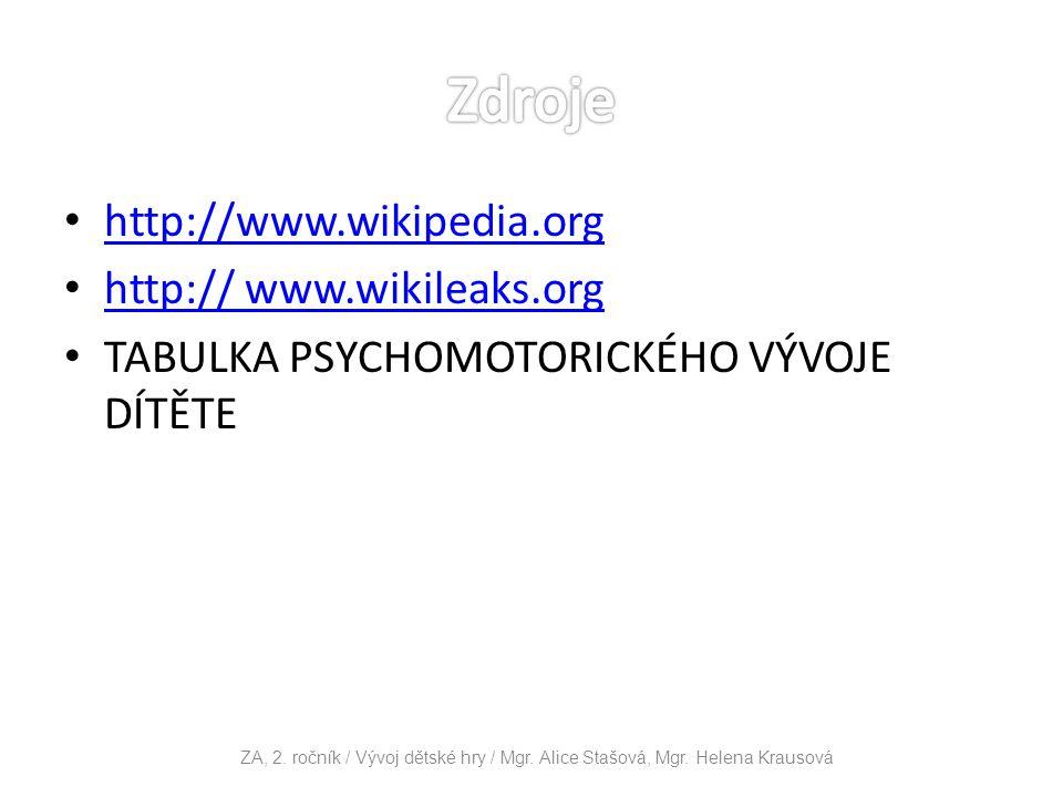 Zdroje http://www.wikipedia.org http:// www.wikileaks.org