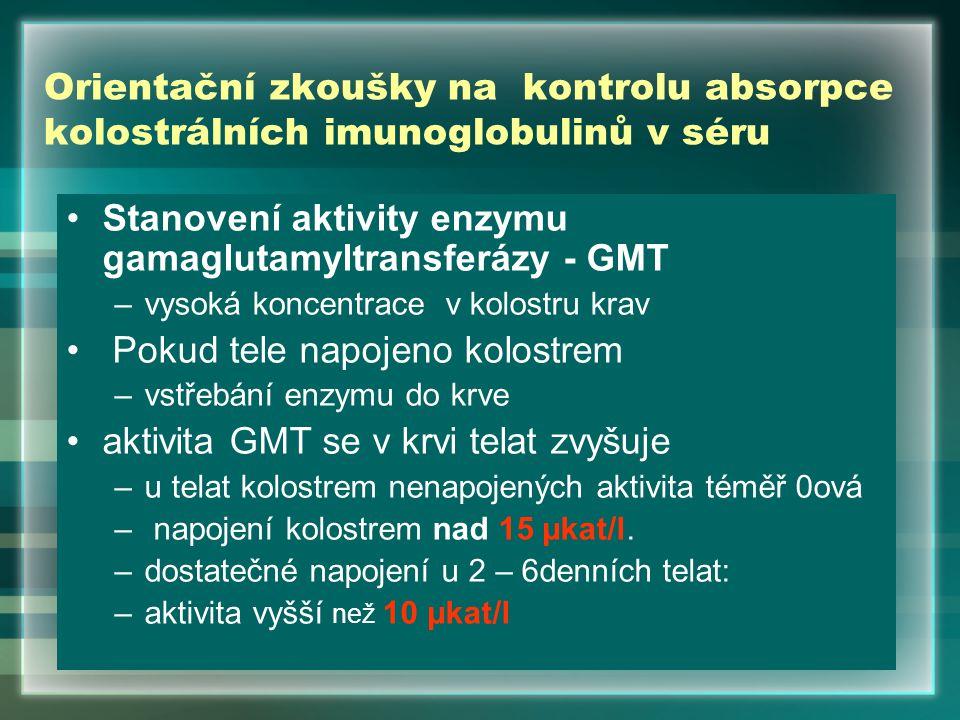 Stanovení aktivity enzymu gamaglutamyltransferázy - GMT