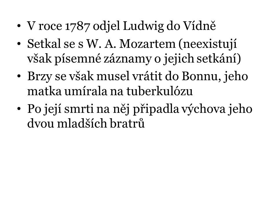 V roce 1787 odjel Ludwig do Vídně