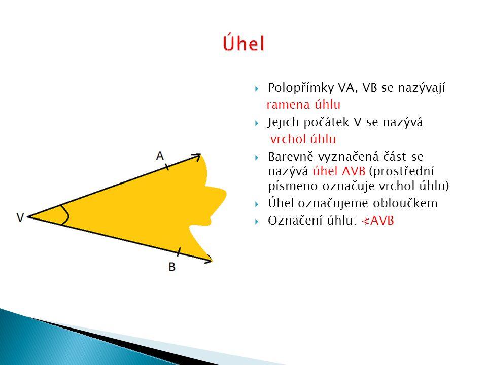 Úhel Polopřímky VA, VB se nazývají ramena úhlu
