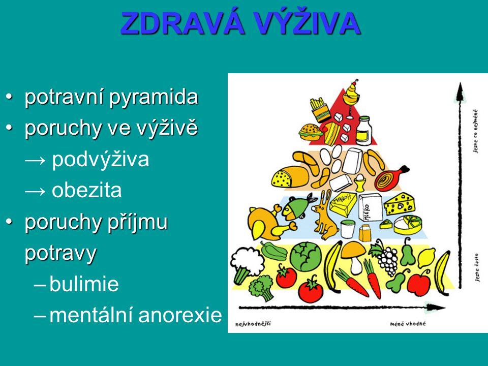 ZDRAVÁ VÝŽIVA potravní pyramida poruchy ve výživě → podvýživa