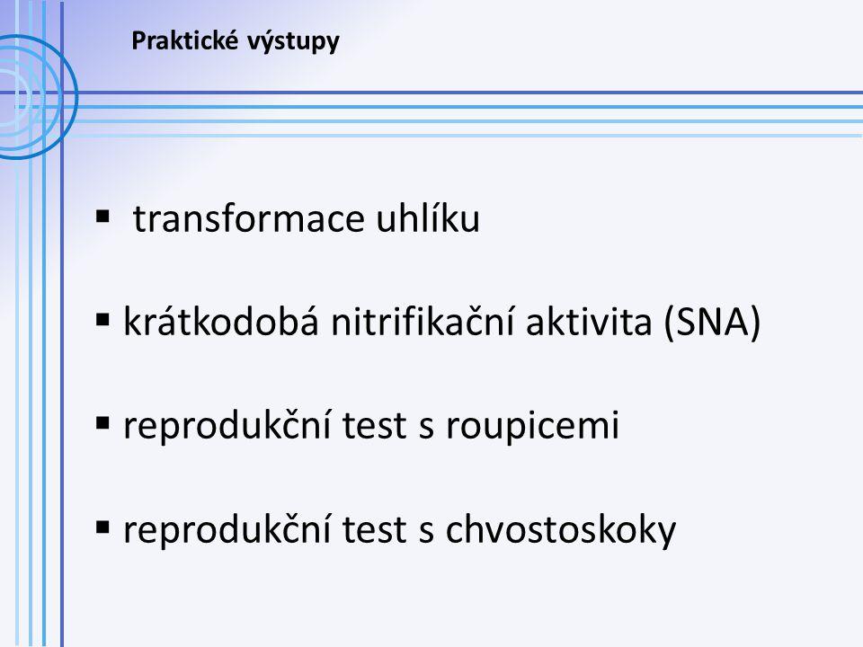 krátkodobá nitrifikační aktivita (SNA) reprodukční test s roupicemi