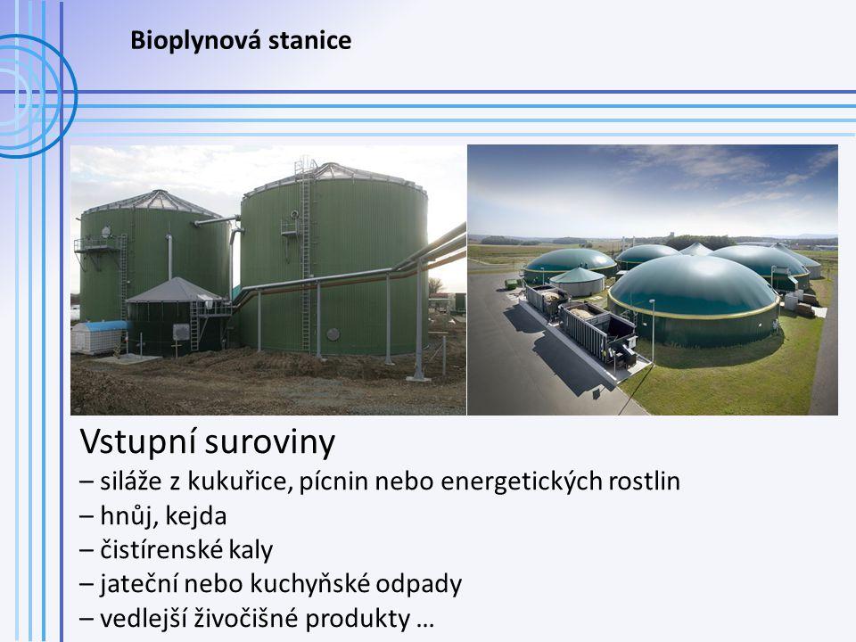 Vstupní suroviny Bioplynová stanice