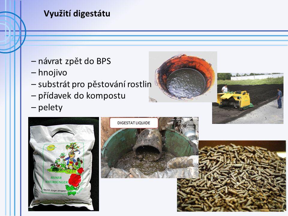 Využití digestátu – návrat zpět do BPS. – hnojivo. – substrát pro pěstování rostlin. – přídavek do kompostu.