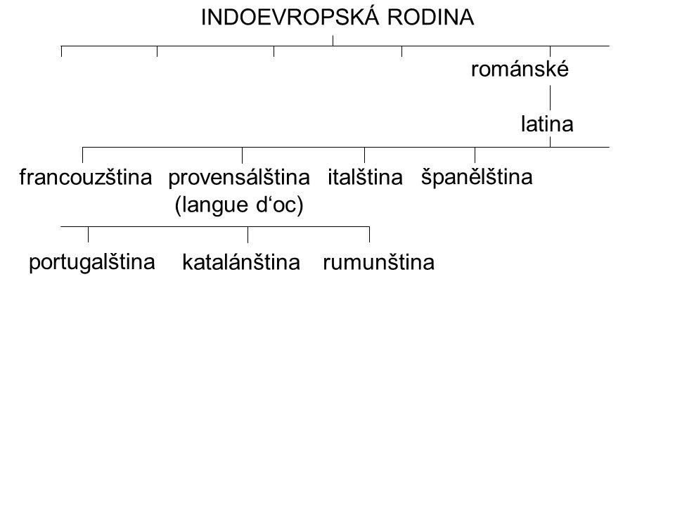 INDOEVROPSKÁ RODINA románské. latina. francouzština. provensálština. (langue d'oc) italština. španělština.