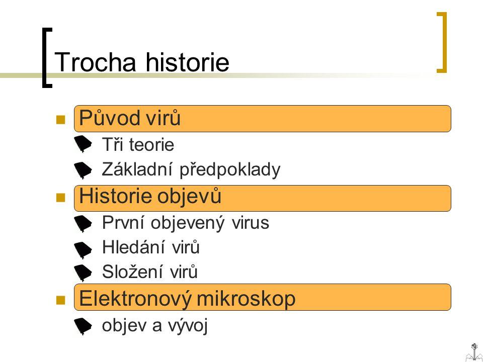Trocha historie Původ virů Historie objevů Elektronový mikroskop