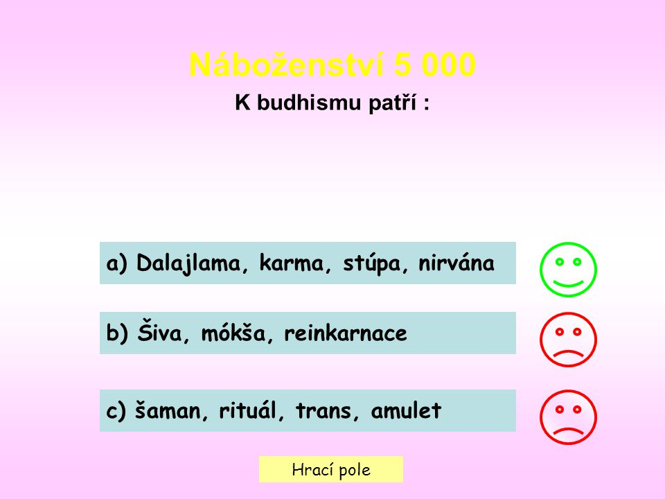 Náboženství 5 000 K budhismu patří :