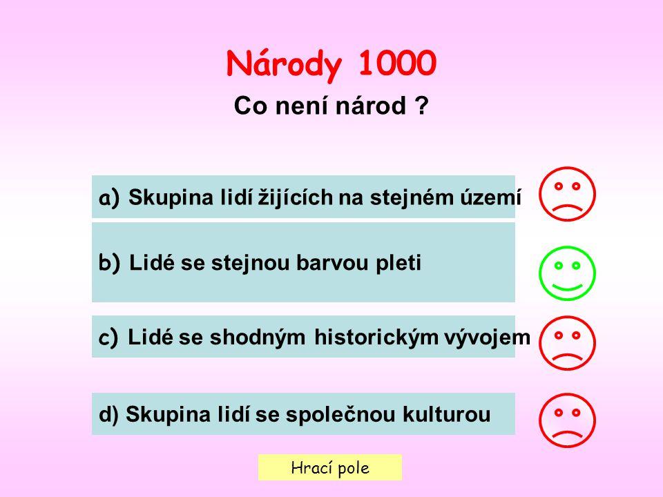 Národy 1000 Co není národ a) Skupina lidí žijících na stejném území