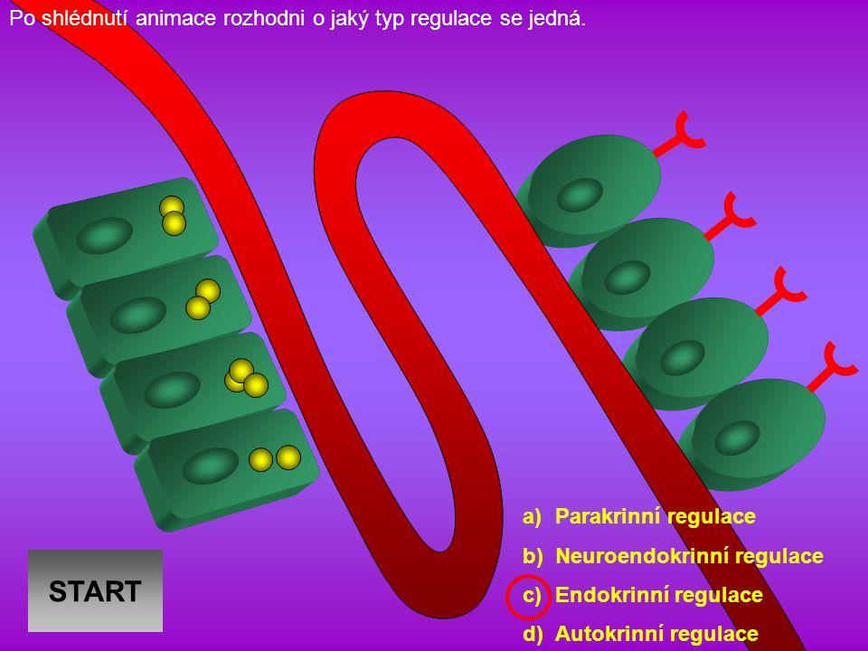 START Po shlédnutí animace rozhodni o jaký typ regulace se jedná.