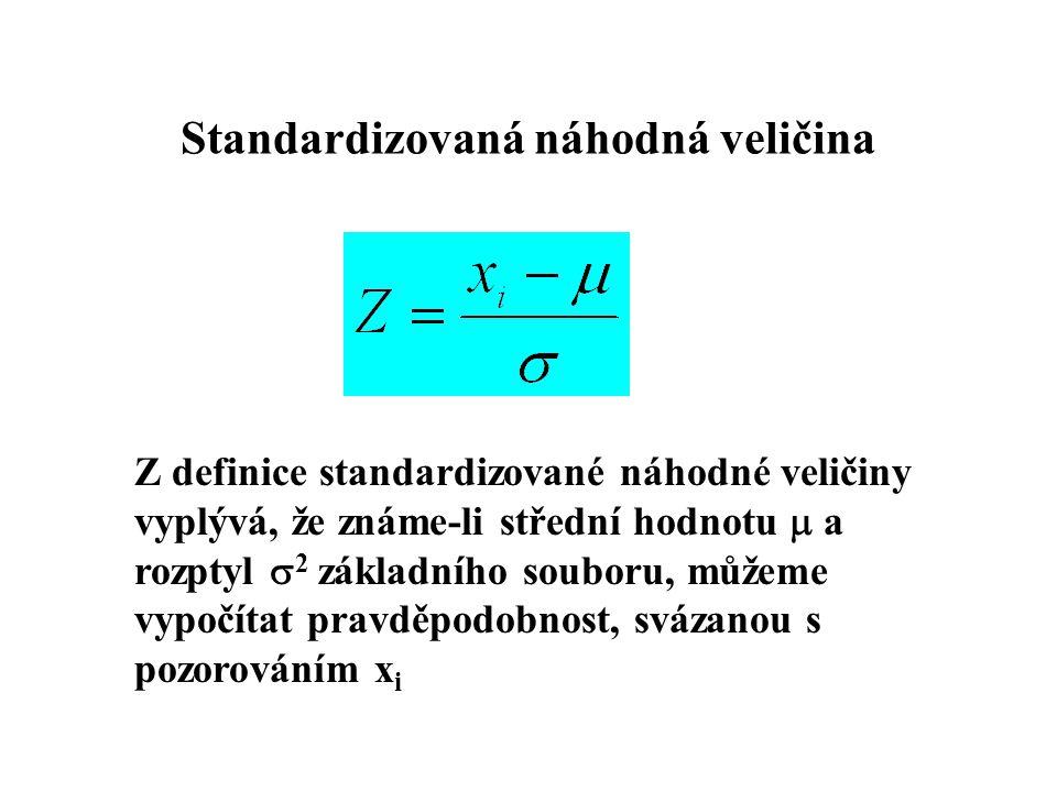 Standardizovaná náhodná veličina