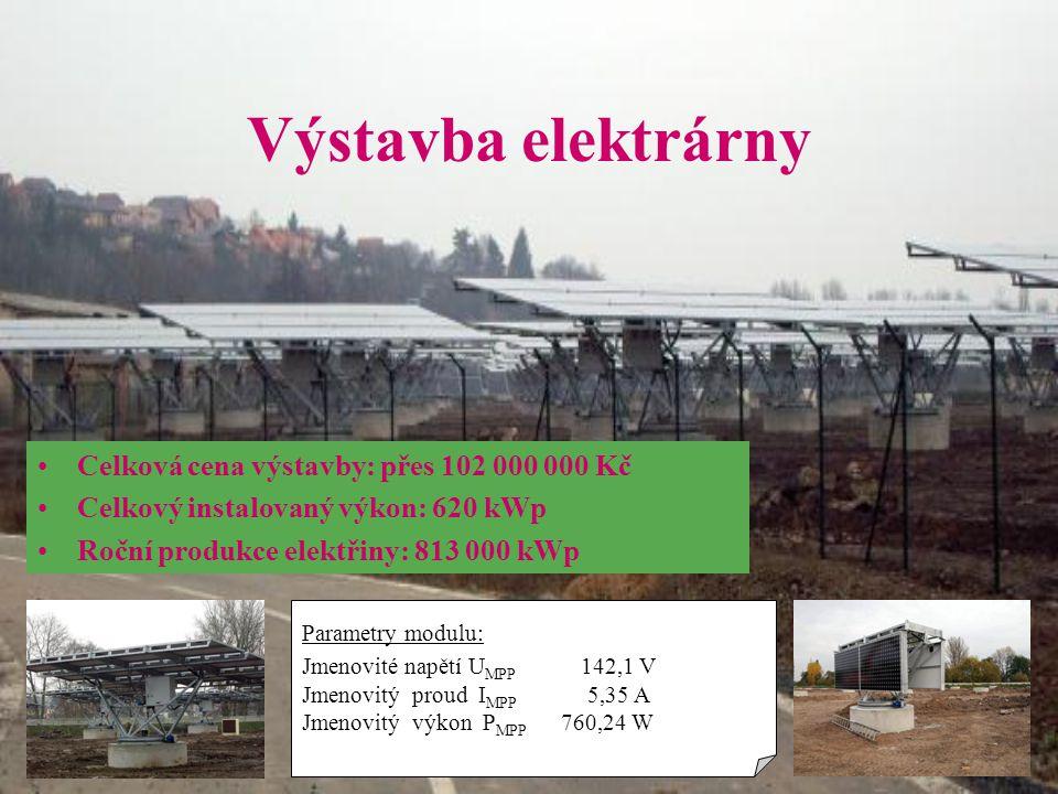Výstavba elektrárny Celková cena výstavby: přes 102 000 000 Kč