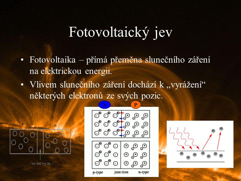 Fotovoltaický jev Fotovoltaika – přímá přeměna slunečního záření na elektrickou energii.