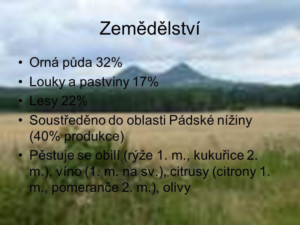 Zemědělství Orná půda 32% Louky a pastviny 17% Lesy 22%