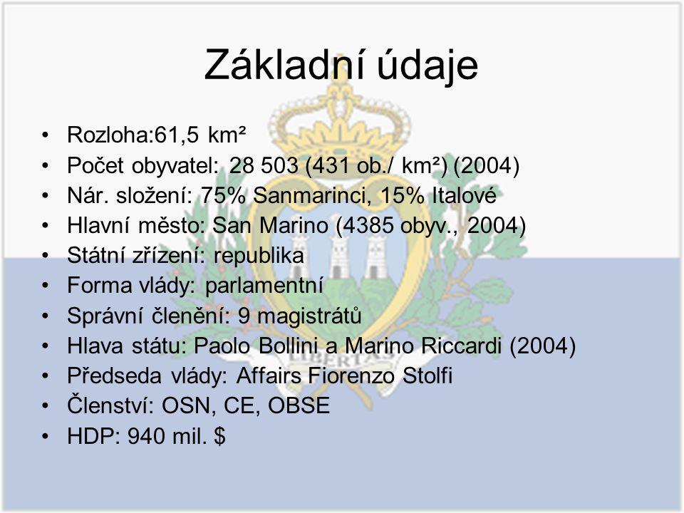 Základní údaje Rozloha:61,5 km²