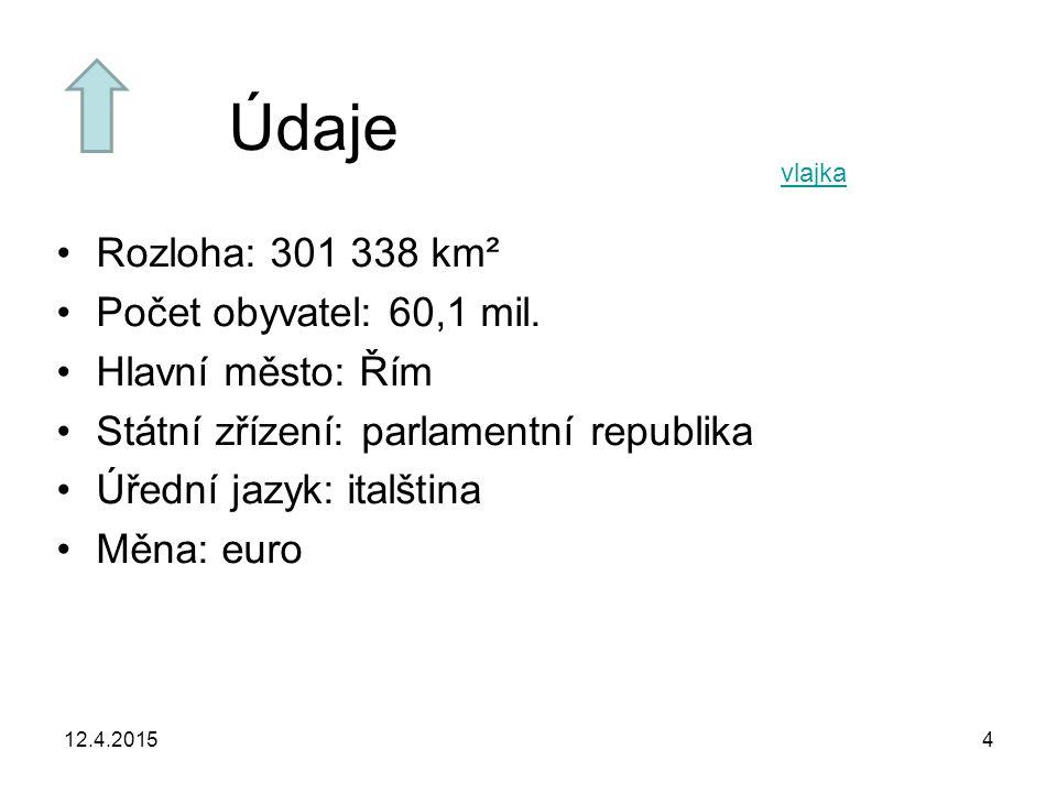 Údaje Rozloha: 301 338 km² Počet obyvatel: 60,1 mil. Hlavní město: Řím