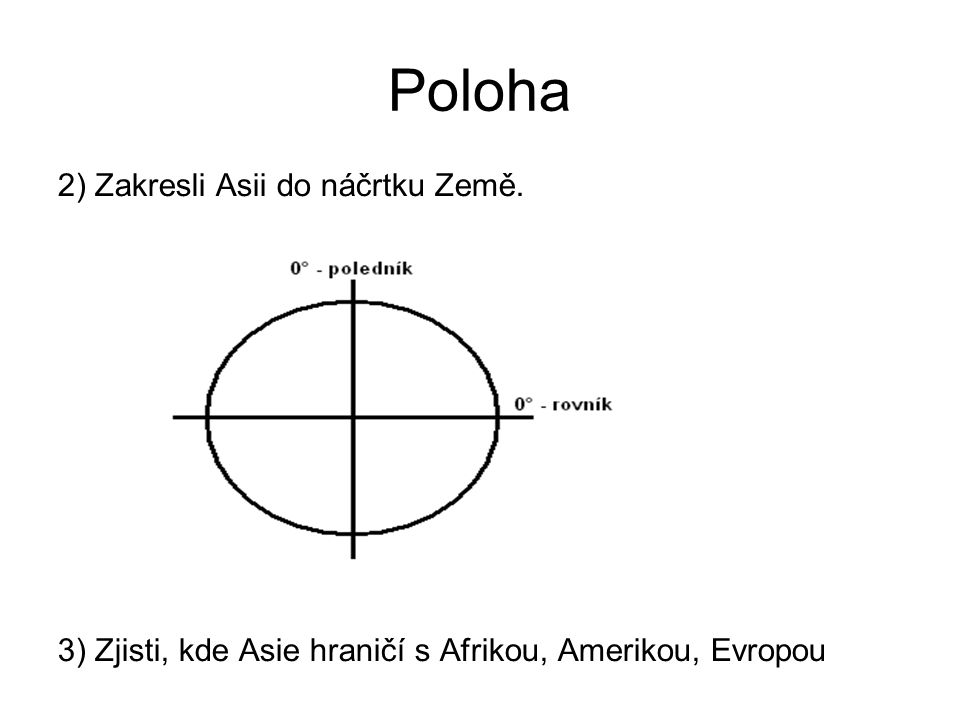 Poloha 2) Zakresli Asii do náčrtku Země.