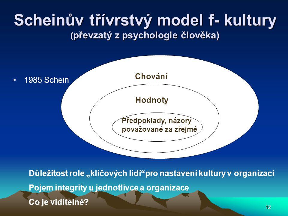 Scheinův třívrstvý model f- kultury (převzatý z psychologie člověka)