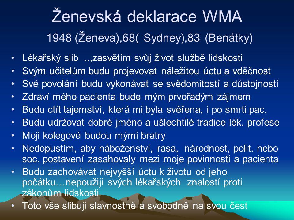 Ženevská deklarace WMA 1948 (Ženeva),68( Sydney),83 (Benátky)