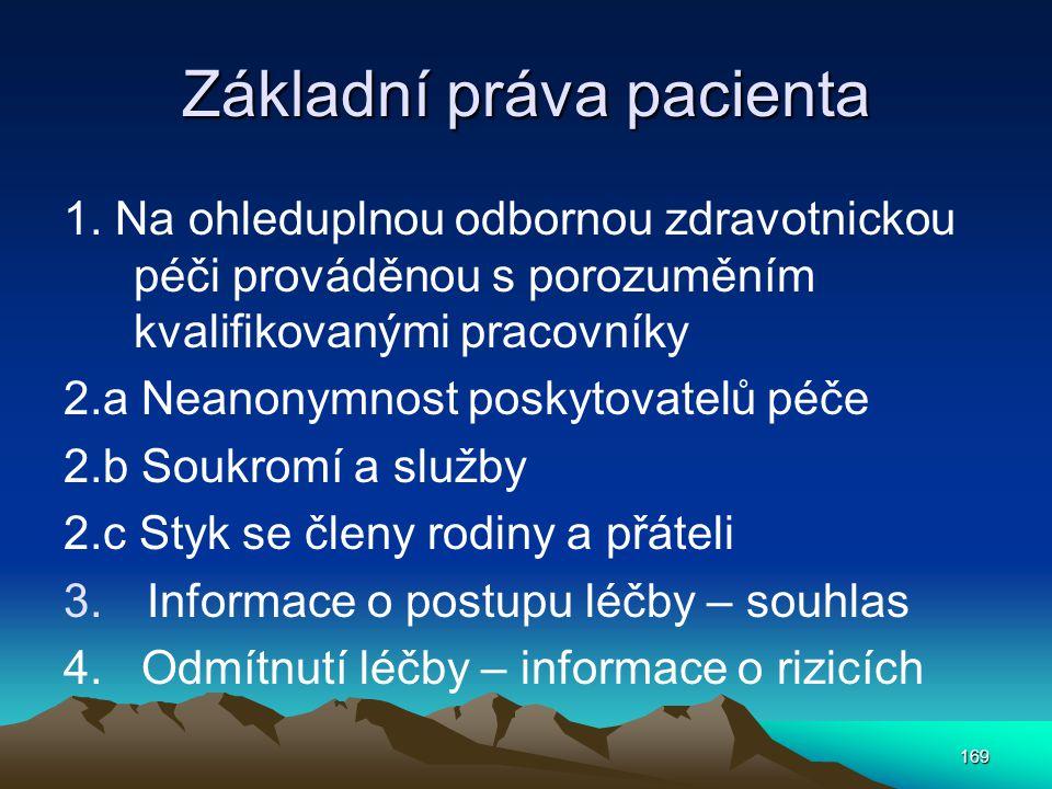 Základní práva pacienta