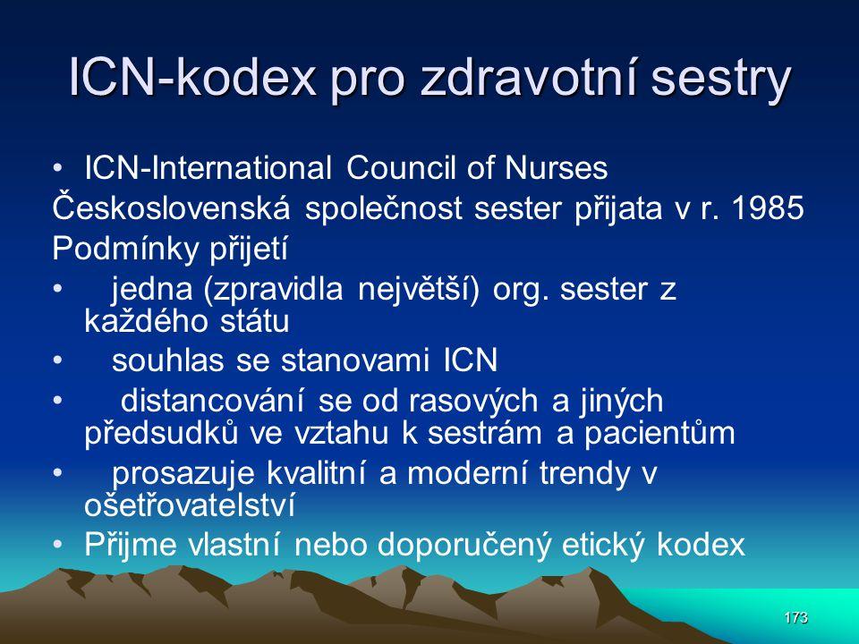 ICN-kodex pro zdravotní sestry