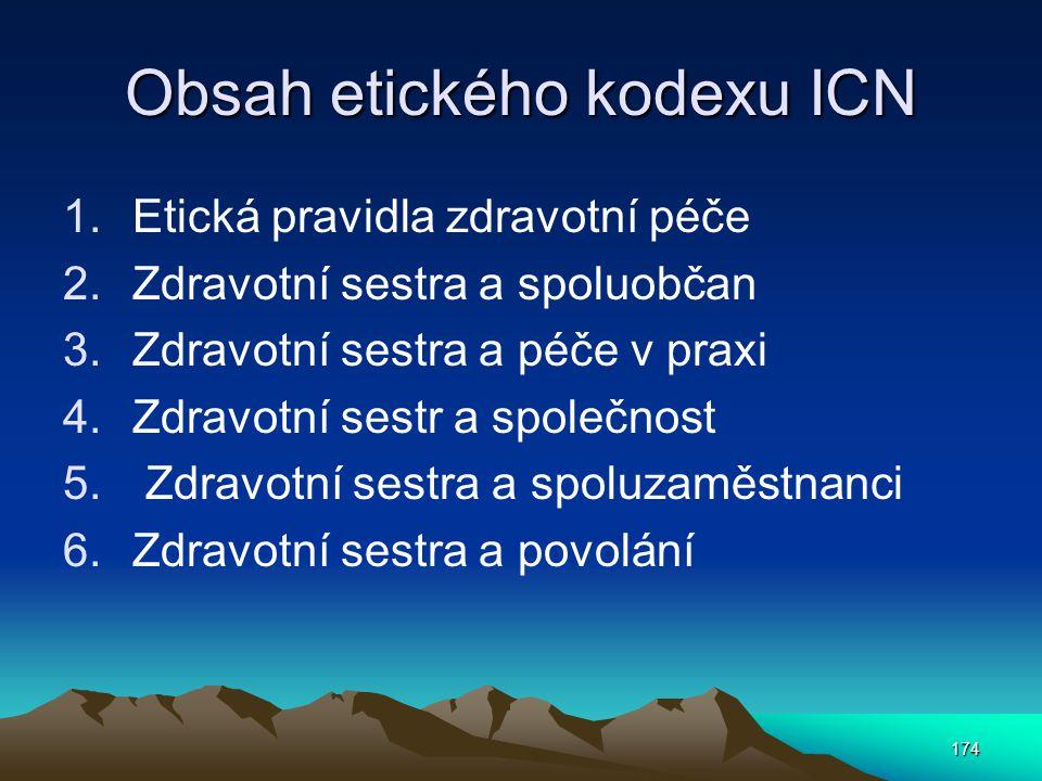 Obsah etického kodexu ICN