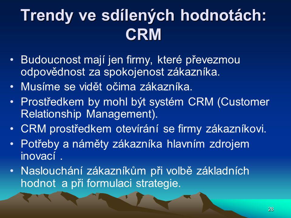Trendy ve sdílených hodnotách: CRM