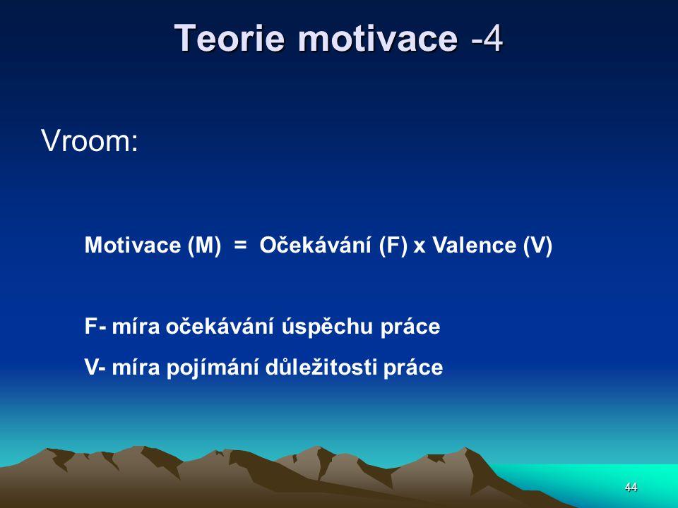 Teorie motivace -4 Vroom: Motivace (M) = Očekávání (F) x Valence (V)