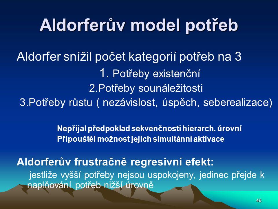 Aldorferův model potřeb