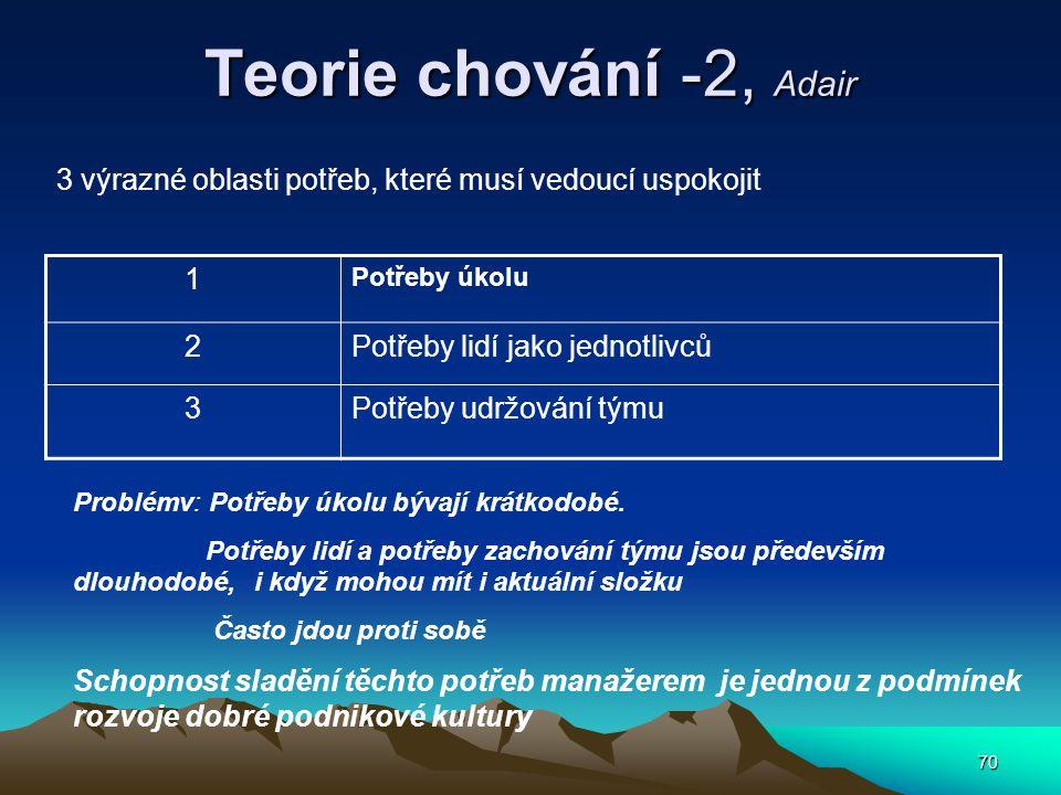 Teorie chování -2, Adair 3 výrazné oblasti potřeb, které musí vedoucí uspokojit. 1. Potřeby úkolu.