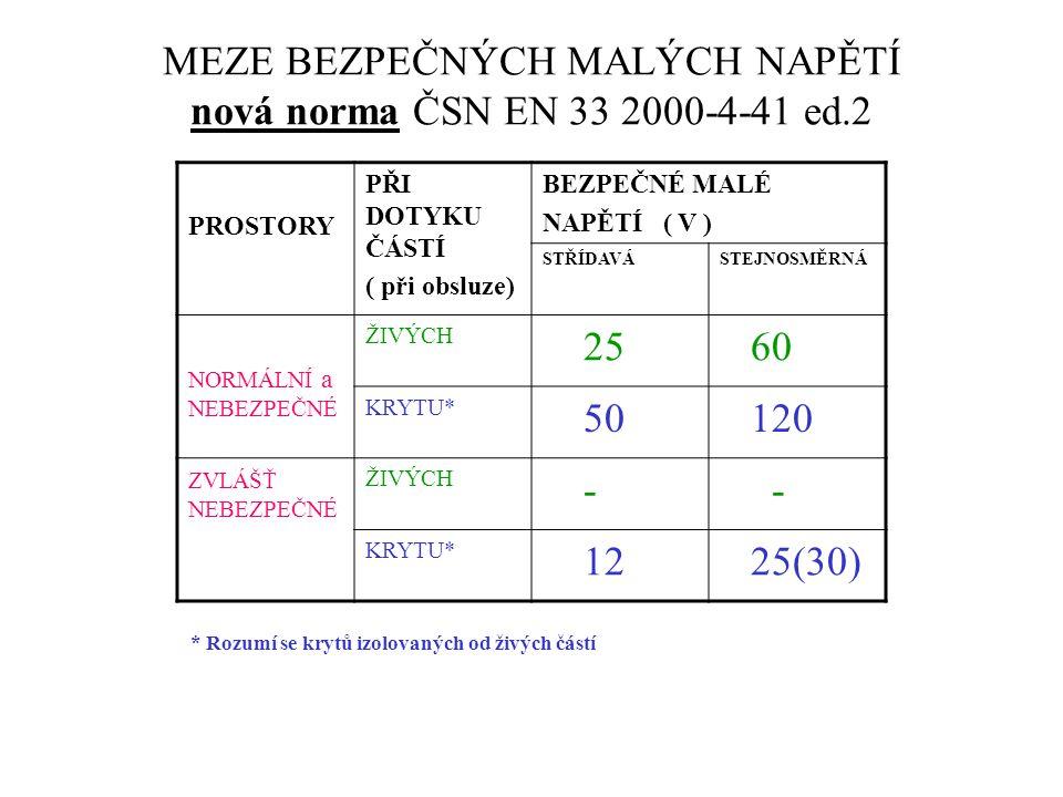 MEZE BEZPEČNÝCH MALÝCH NAPĚTÍ nová norma ČSN EN 33 2000-4-41 ed.2