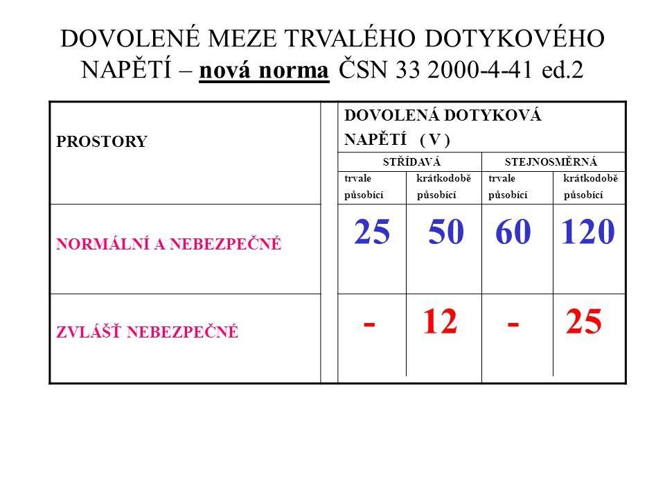 DOVOLENÉ MEZE TRVALÉHO DOTYKOVÉHO NAPĚTÍ – nová norma ČSN 33 2000-4-41 ed.2