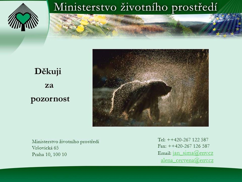 Děkuji za pozornost alena_cervena@env.cz Tel: ++420-267 122 587