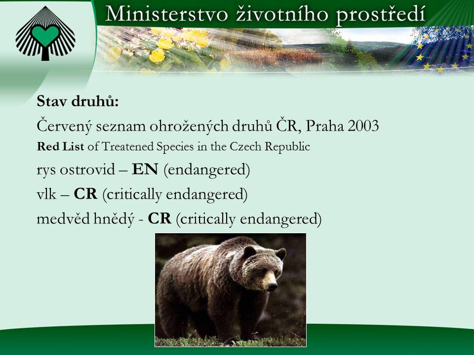 Červený seznam ohrožených druhů ČR, Praha 2003