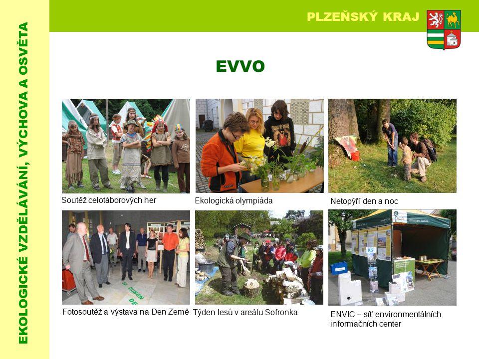 EVVO Soutěž celotáborových her Ekologická olympiáda Netopýří den a noc