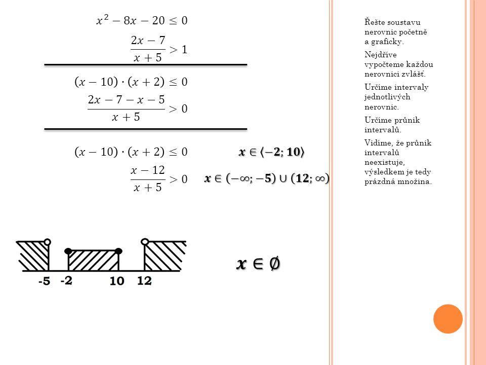𝒙∈∅ 𝑥 2 −8𝑥−20≤0 2𝑥−7 𝑥+5 >1 𝑥−10 ∙ 𝑥+2 ≤0 2𝑥−7−𝑥−5 𝑥+5 >0