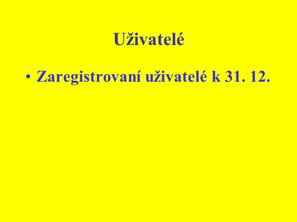 Uživatelé Zaregistrovaní uživatelé k 31. 12.