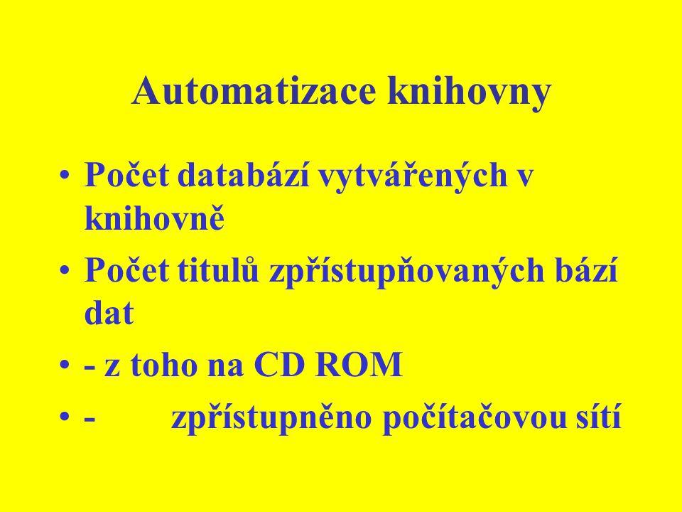 Automatizace knihovny