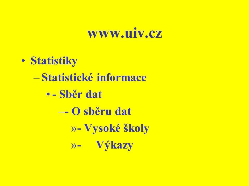 www.uiv.cz Statistiky Statistické informace - Sběr dat - O sběru dat