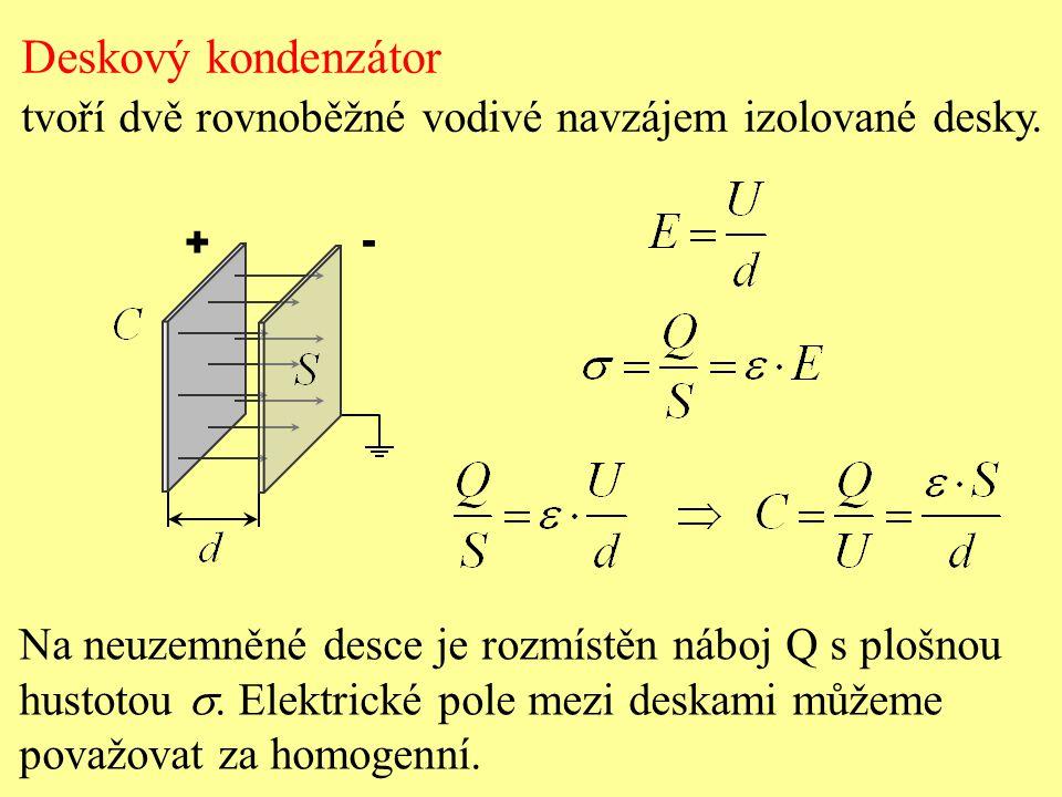 Deskový kondenzátor tvoří dvě rovnoběžné vodivé navzájem izolované desky. + - Na neuzemněné desce je rozmístěn náboj Q s plošnou.