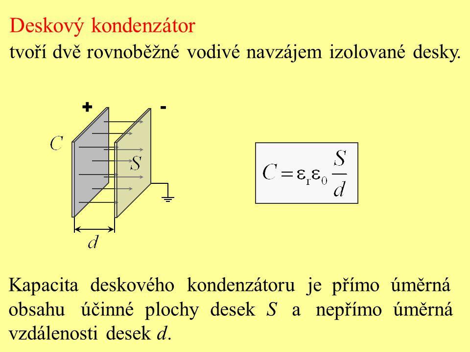Deskový kondenzátor tvoří dvě rovnoběžné vodivé navzájem izolované desky. + - Kapacita deskového kondenzátoru je přímo úměrná.
