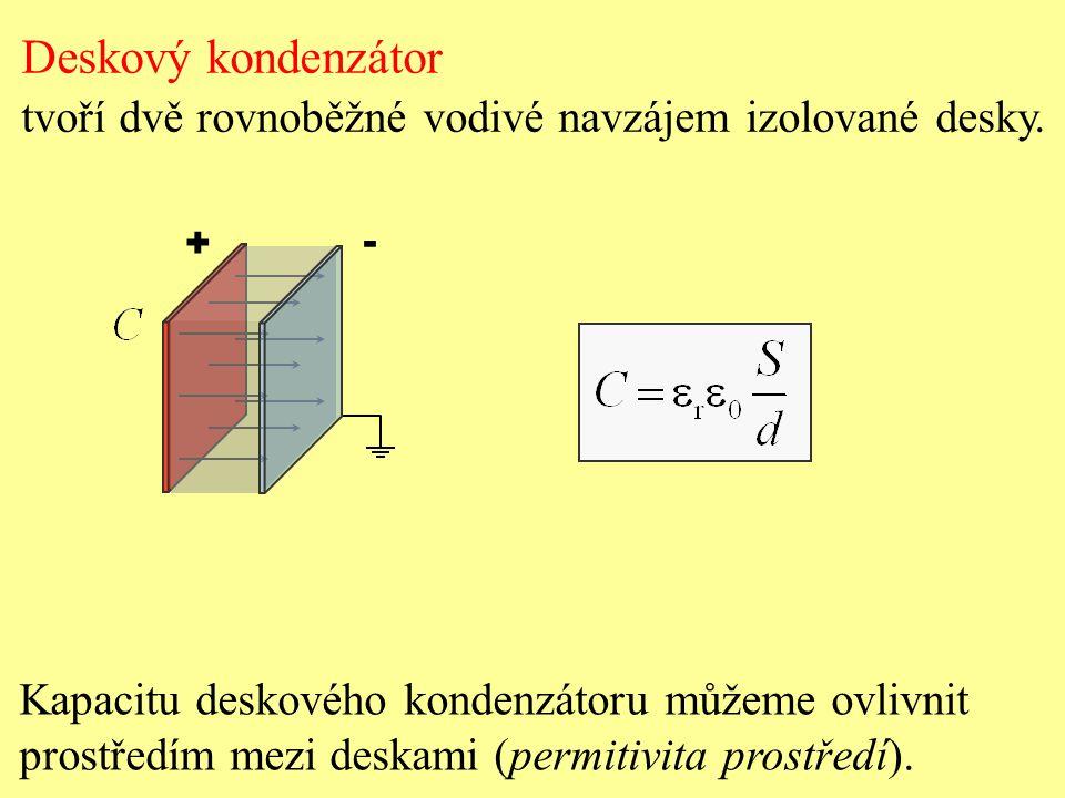 Deskový kondenzátor tvoří dvě rovnoběžné vodivé navzájem izolované desky. + - Kapacitu deskového kondenzátoru můžeme ovlivnit.
